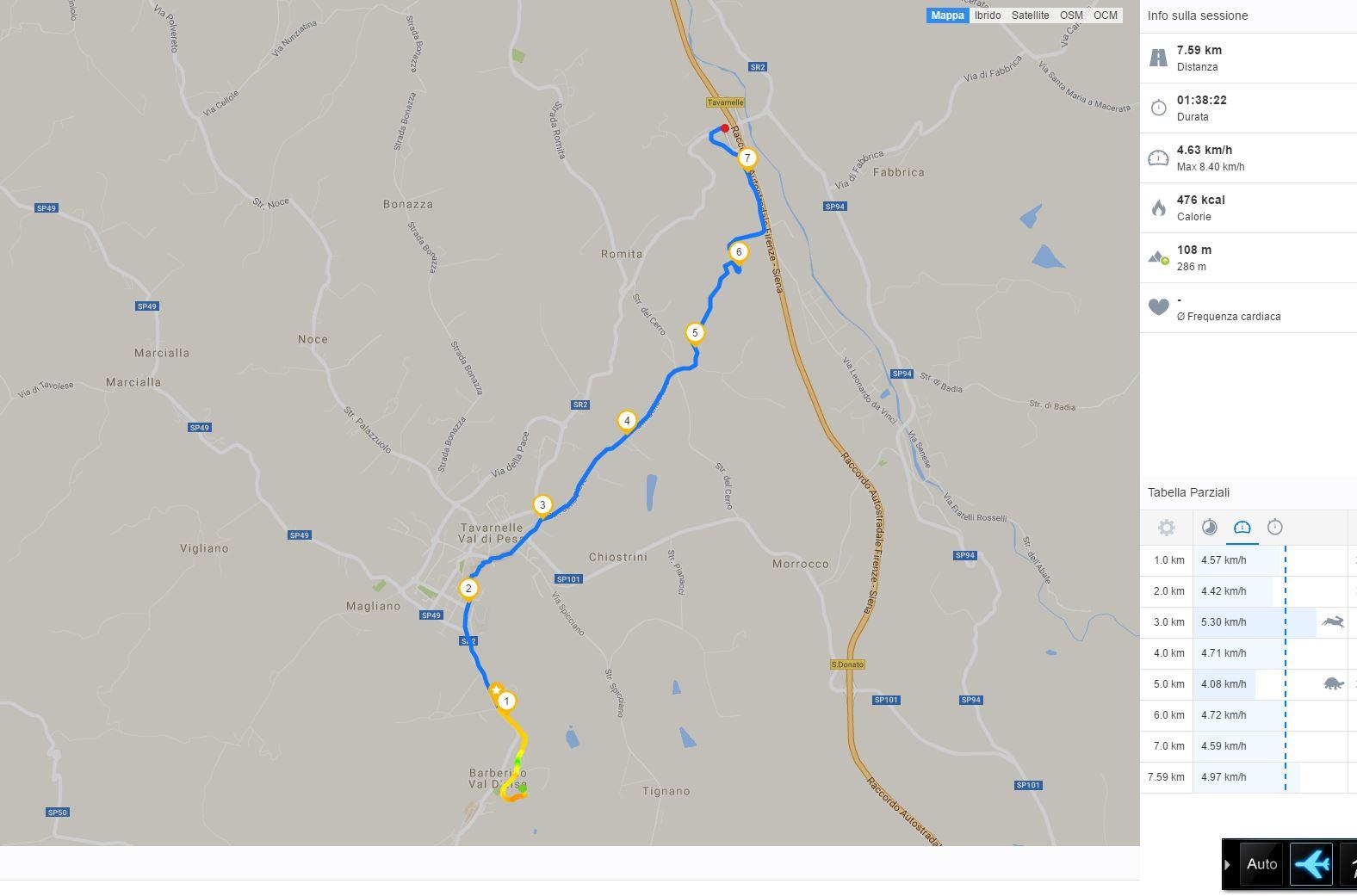 Mappa della Passeggiata nel Chianti tra Barberino val d'Elsa, Tavarnelle Val di Pesa e il Ponte Nuovo