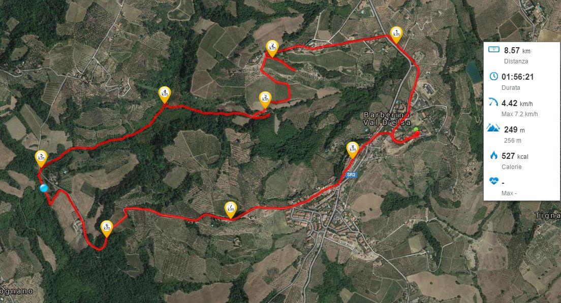 Mappa dell'itinerario delle briglie della valle dell'Agliena: Barberino, Spoiano, Agliena, Le Masse, Barberino