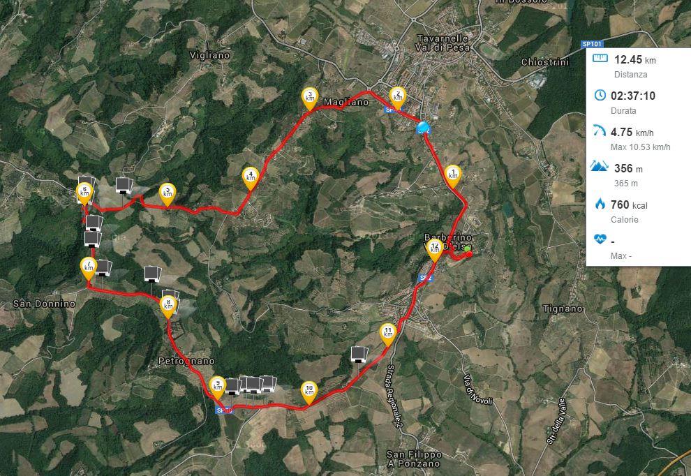 Passeggiata verso l'antica città di Semifonte. Mappa dell'itinerario Barberino, Tavarnelle, Magliano, Bagnano, San Donnino, Petrognano, Barberino