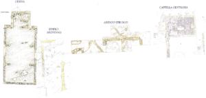 Planimetria dell'area scavata (foto da REDI, FORGIONE, La presenza medievale nelle località di San Cerbone Vecchio e di Fonte San Cerbone, in Scienze dell'Antichità 12, 20042005)