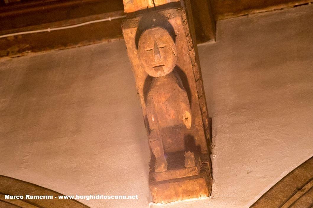 Forse uno degli antichi capitelli delle chiese soppresse di Barberino. Autore e Copyright Marco Ramerini