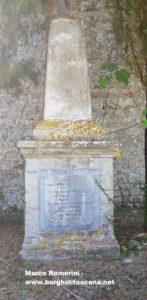 Monumento che commemora i caduti della Prima Guerra Mondiale. Autore e Copyright Marco Ramerini