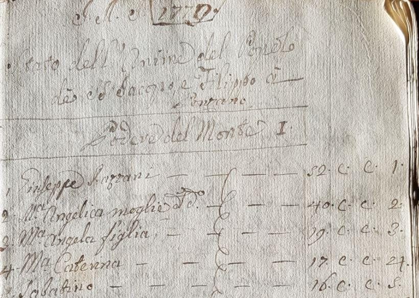 La prima pagina dello stato delle anime del 1779